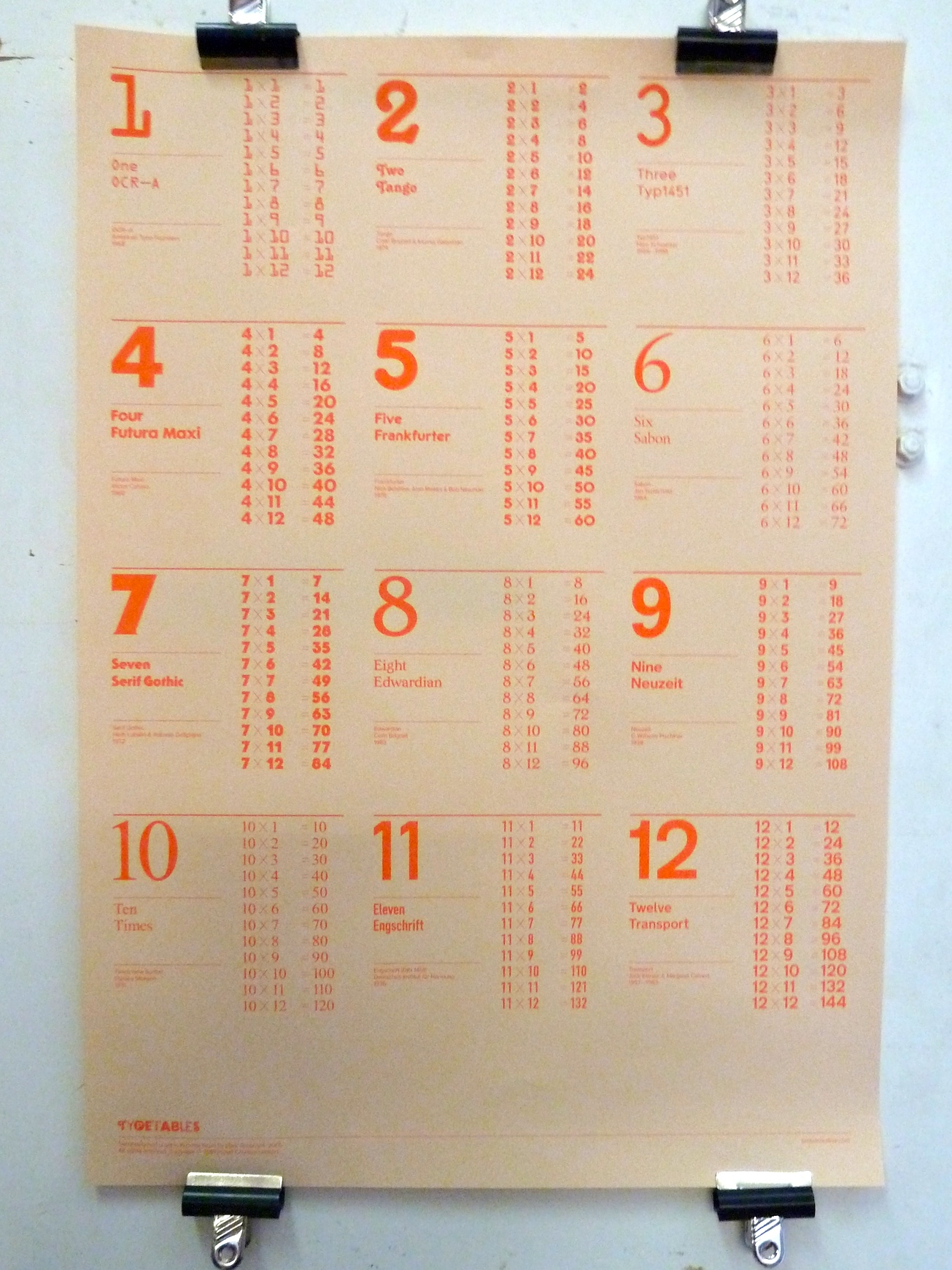Quite possibly the smartest times table poster ever! A lesson in typography too at Theo online store for winter 2011